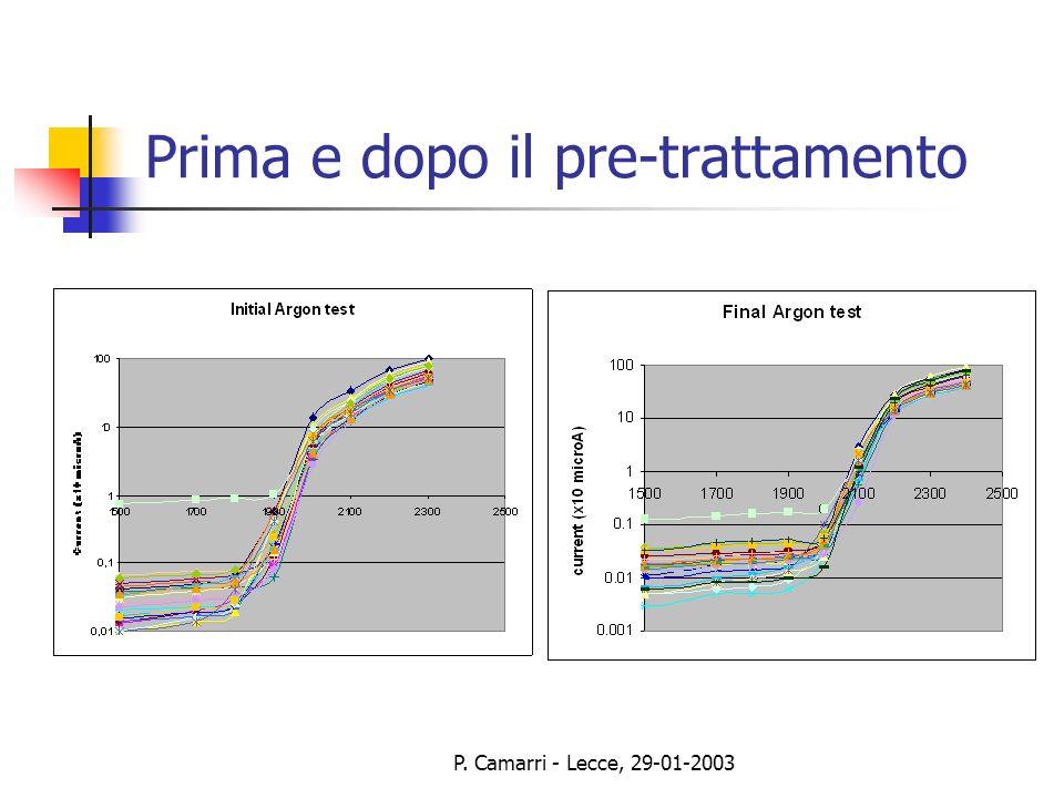 P. Camarri - Lecce, 29-01-2003 Prima e dopo il pre-trattamento