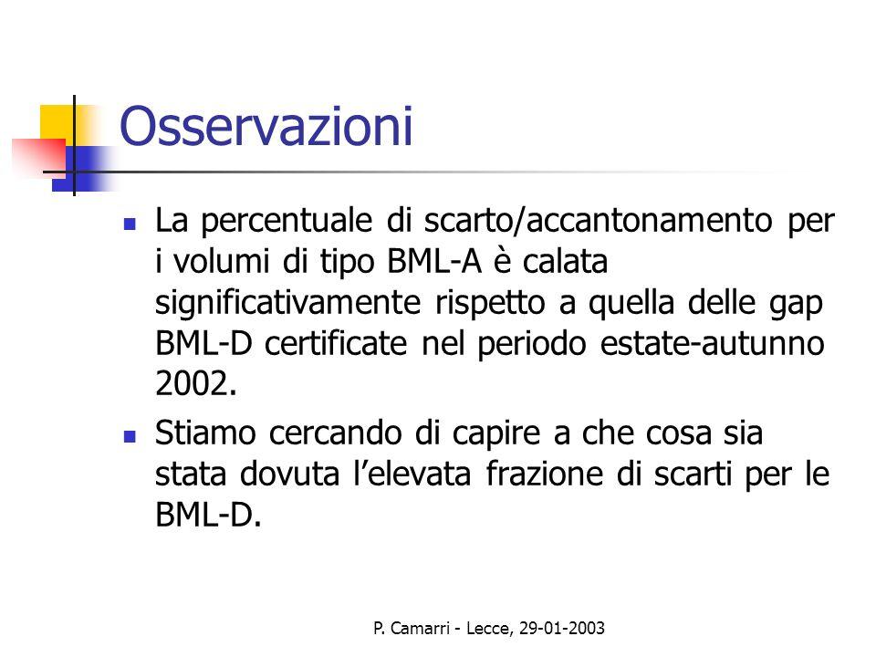 P. Camarri - Lecce, 29-01-2003 Osservazioni La percentuale di scarto/accantonamento per i volumi di tipo BML-A è calata significativamente rispetto a