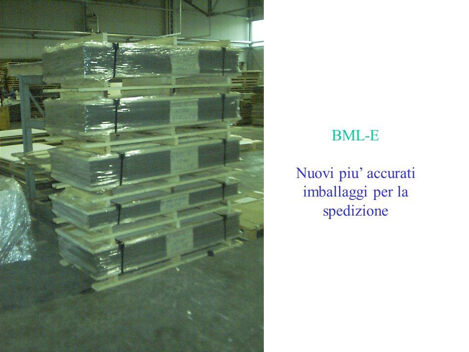Dopo la I crisi di ondulazione, gap BML-A costruite con lastre rettificate.