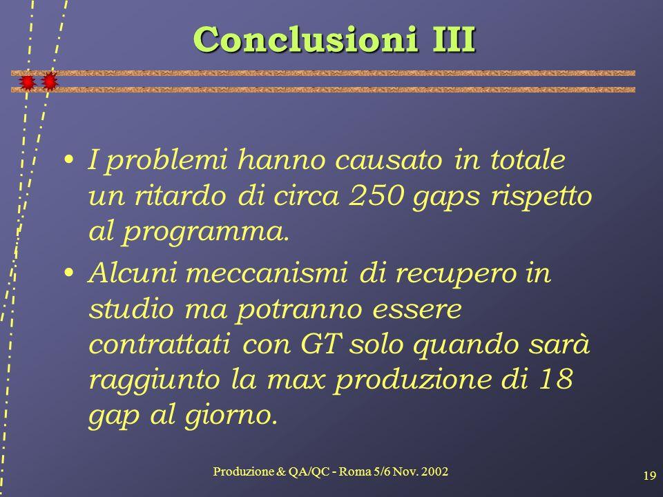 Produzione & QA/QC - Roma 5/6 Nov.