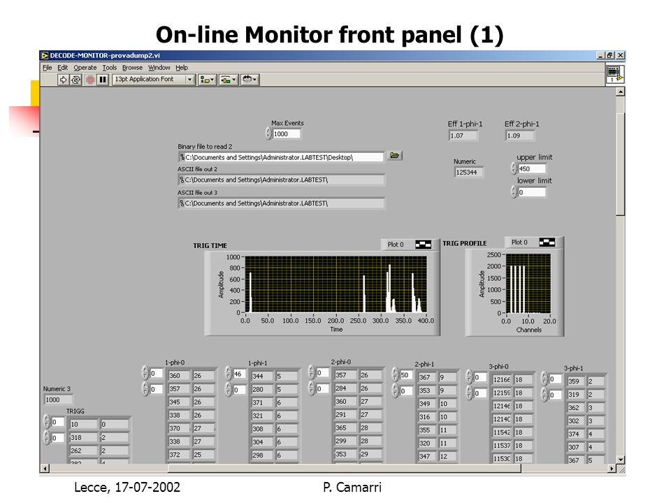Lecce, 17-07-2002P. Camarri On-line Monitor front panel (1)