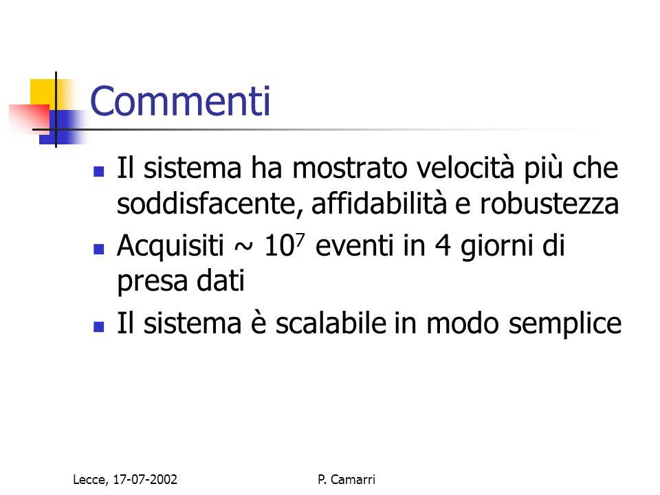 Lecce, 17-07-2002P. Camarri Commenti Il sistema ha mostrato velocità più che soddisfacente, affidabilità e robustezza Acquisiti ~ 10 7 eventi in 4 gio
