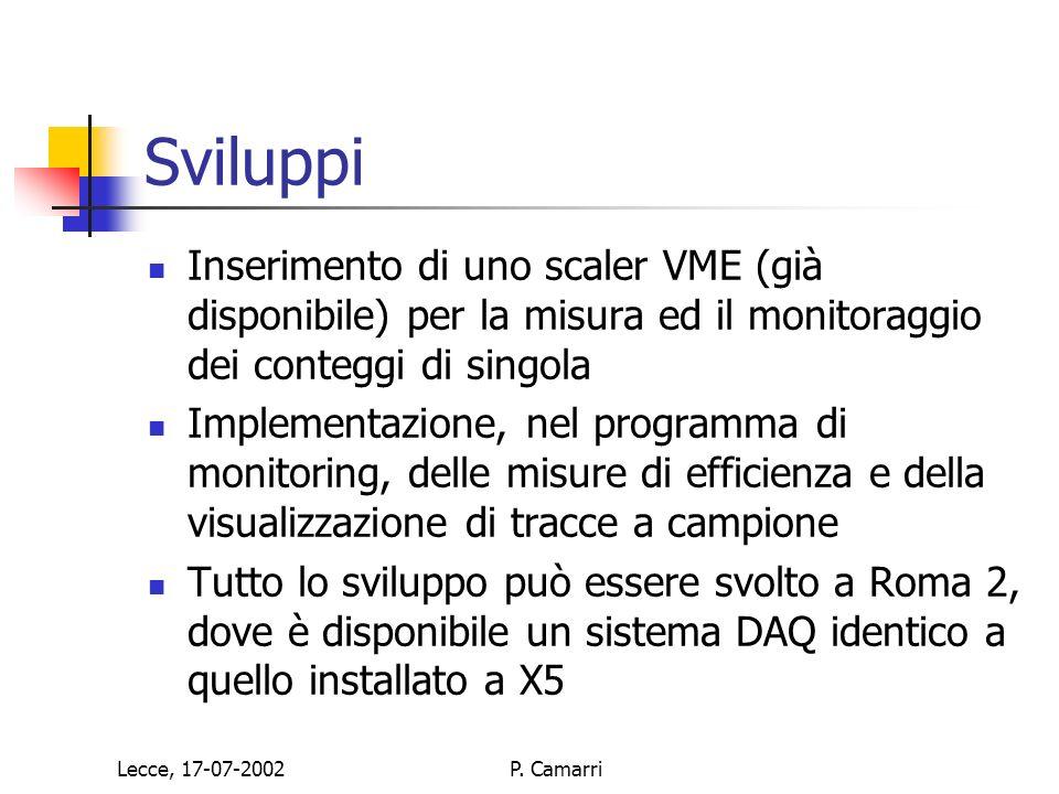 Lecce, 17-07-2002P. Camarri Sviluppi Inserimento di uno scaler VME (già disponibile) per la misura ed il monitoraggio dei conteggi di singola Implemen