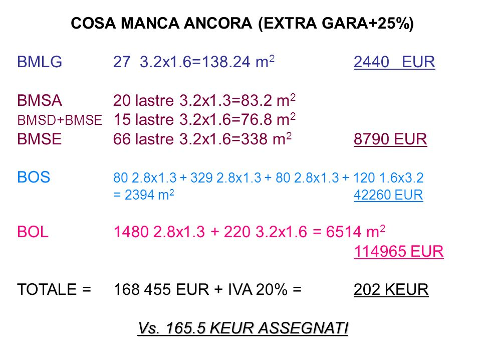 COSA MANCA ANCORA (EXTRA GARA+25%) BMLG27 3.2x1.6=138.24 m 2 2440EUR BMSA20 lastre 3.2x1.3=83.2 m 2 BMSD+BMSE 15 lastre 3.2x1.6=76.8 m 2 BMSE66 lastre 3.2x1.6=338 m 2 8790 EUR BOS 80 2.8x1.3 + 329 2.8x1.3 + 80 2.8x1.3 + 120 1.6x3.2 = 2394 m 2 42260 EUR BOL1480 2.8x1.3 + 220 3.2x1.6 = 6514 m 2 114965 EUR TOTALE = 168 455 EUR + IVA 20% = 202 KEUR Vs.
