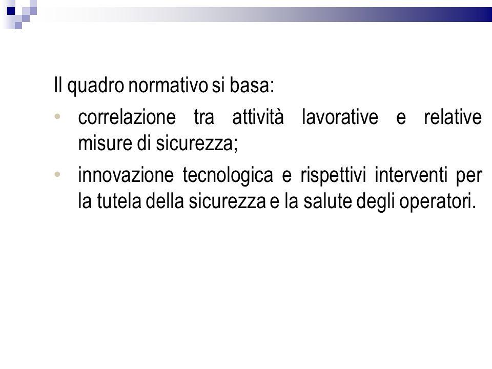 Il quadro normativo si basa: correlazione tra attività lavorative e relative misure di sicurezza; innovazione tecnologica e rispettivi interventi per