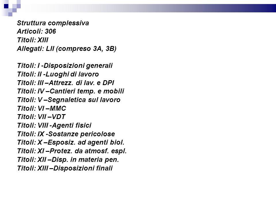Struttura complessiva Articoli: 306 Titoli: XIII Allegati: LII (compreso 3A, 3B) Titoli: I -Disposizioni generali Titoli: II -Luoghi di lavoro Titoli:
