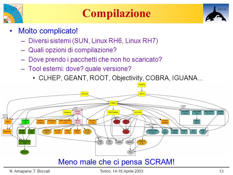 N. Amapane, T. BoccaliTorino, 14-16 Aprile 200313 Compilazione Molto complicato! –Diversi sistemi (SUN, Linux RH6, Linux RH7) –Quali opzioni di compil