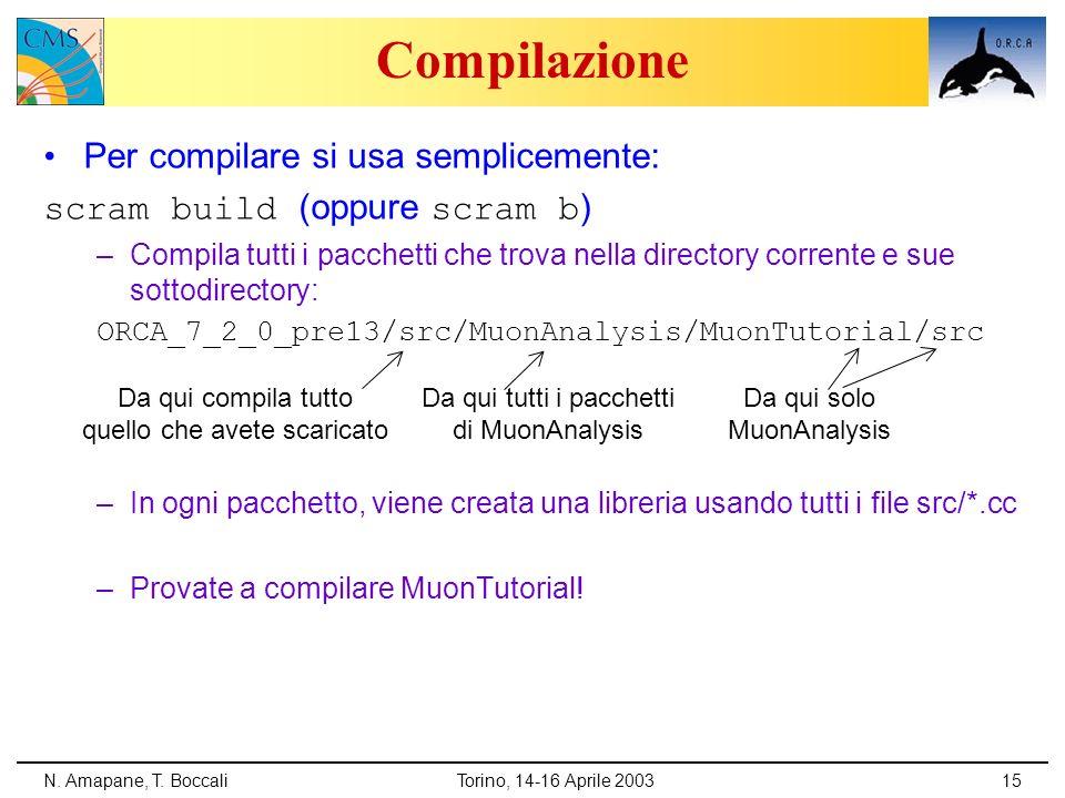 N. Amapane, T. BoccaliTorino, 14-16 Aprile 200315 Compilazione Per compilare si usa semplicemente: scram build (oppure scram b ) –Compila tutti i pacc