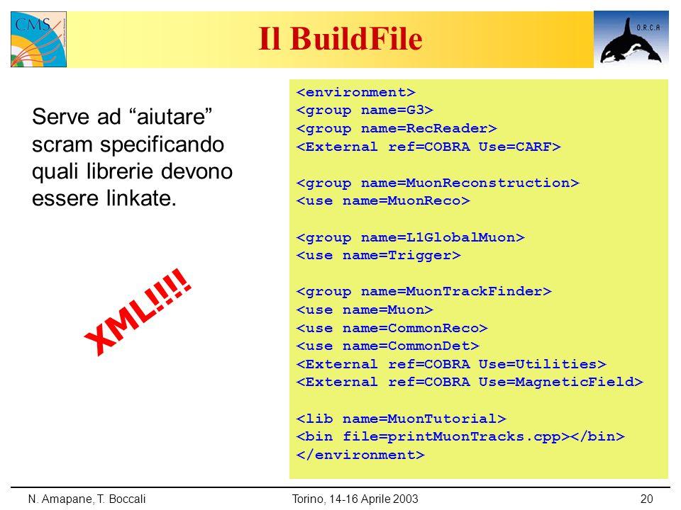 N. Amapane, T. BoccaliTorino, 14-16 Aprile 200320 Il BuildFile XML!!!! Serve ad aiutare scram specificando quali librerie devono essere linkate.