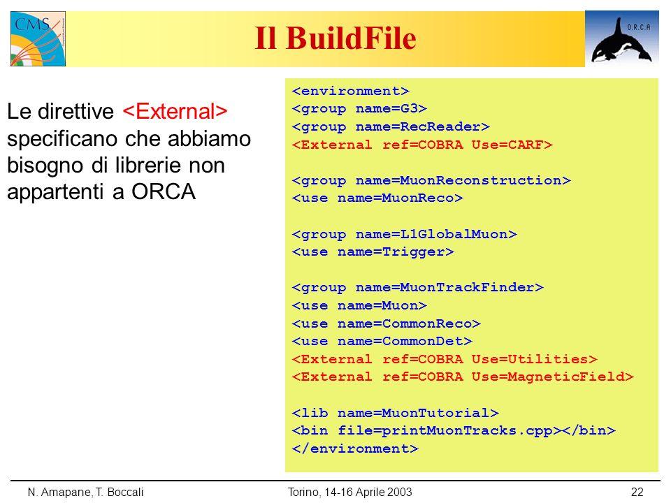 N. Amapane, T. BoccaliTorino, 14-16 Aprile 200322 Il BuildFile Le direttive specificano che abbiamo bisogno di librerie non appartenti a ORCA