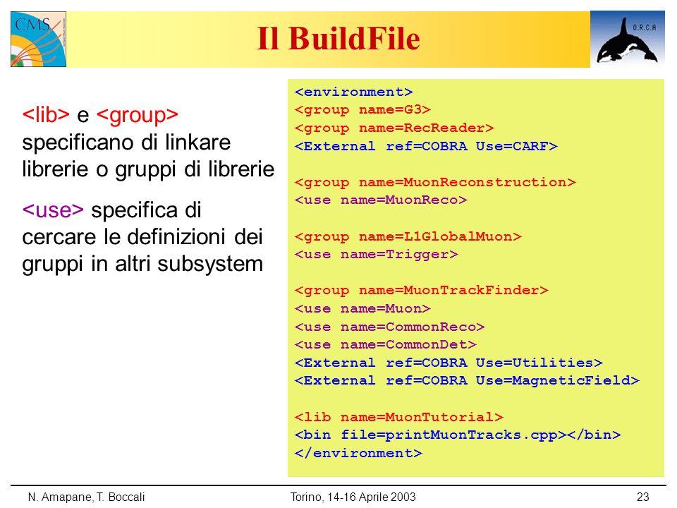 N. Amapane, T. BoccaliTorino, 14-16 Aprile 200323 Il BuildFile e specificano di linkare librerie o gruppi di librerie specifica di cercare le definizi