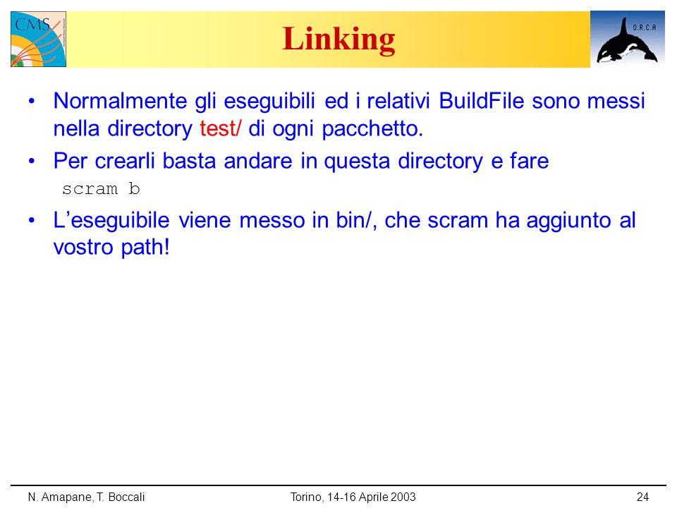 N. Amapane, T. BoccaliTorino, 14-16 Aprile 200324 Linking Normalmente gli eseguibili ed i relativi BuildFile sono messi nella directory test/ di ogni