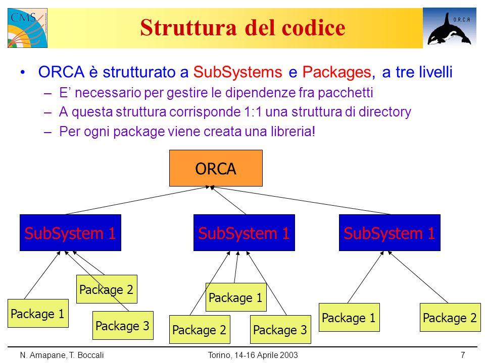 N. Amapane, T. BoccaliTorino, 14-16 Aprile 20037 Struttura del codice ORCA è strutturato a SubSystems e Packages, a tre livelli –E necessario per gest