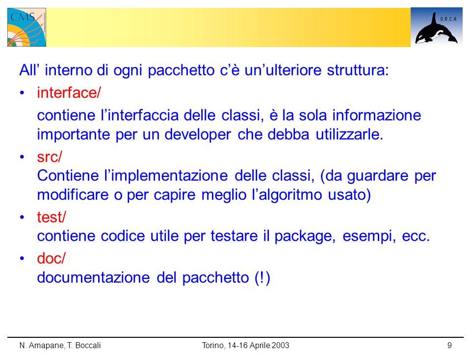 N. Amapane, T. BoccaliTorino, 14-16 Aprile 20039 All interno di ogni pacchetto cè unulteriore struttura: interface/ contiene linterfaccia delle classi