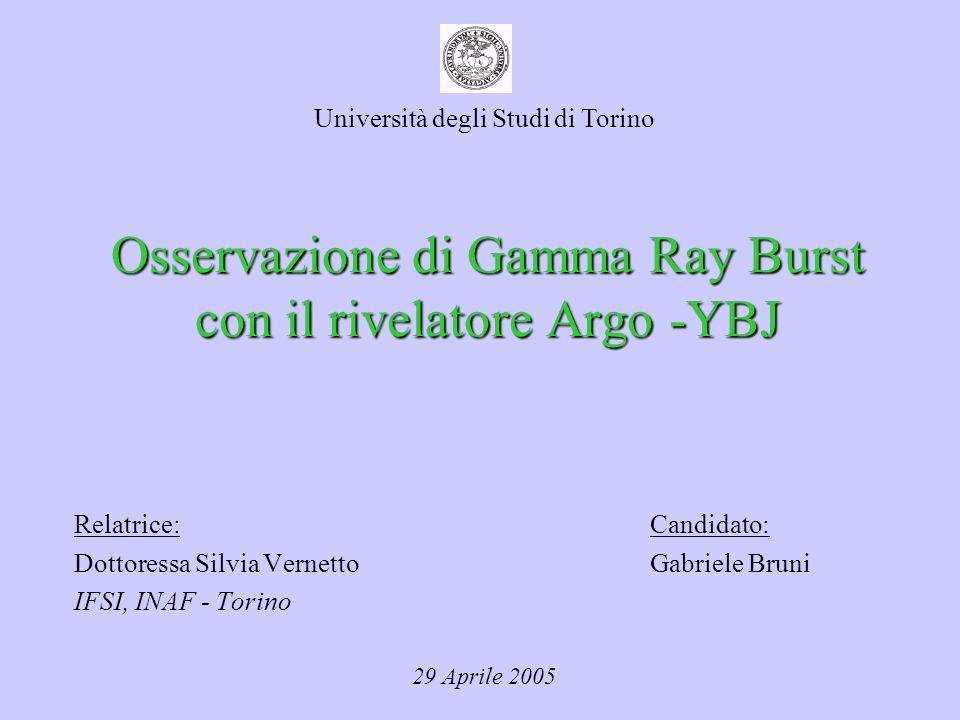 Sommario I Gamma Ray Burst: caratteristiche, produzione e assorbimento Tecniche di rivelazione: rivelatori di sciami atmosferici e Argo Analisi dei primi dati raccolti da Argo-YBJ