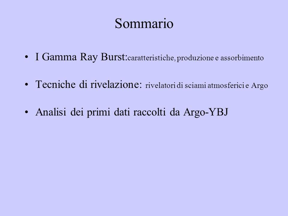 Sommario I Gamma Ray Burst: caratteristiche, produzione e assorbimento Tecniche di rivelazione: rivelatori di sciami atmosferici e Argo Analisi dei pr