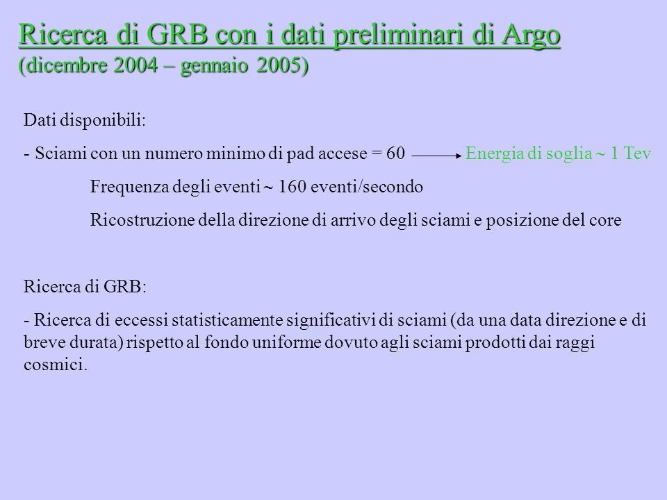 Ricerca di GRB con i dati preliminari di Argo (dicembre 2004 – gennaio 2005) Dati disponibili: - Sciami con un numero minimo di pad accese = 60 Energi