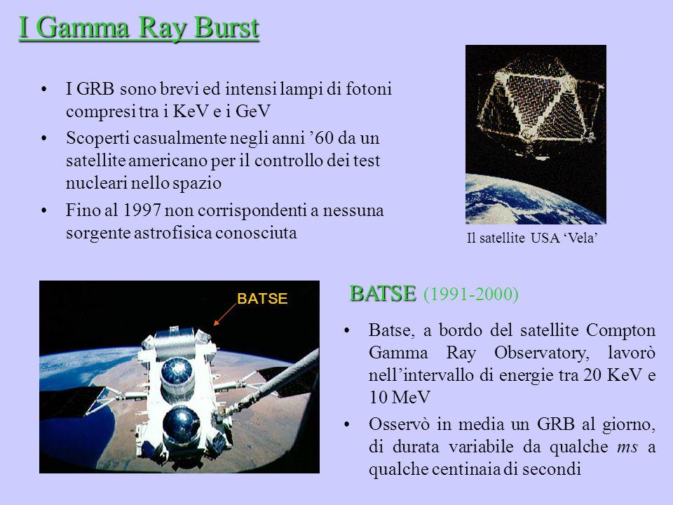 I Gamma Ray Burst I GRB sono brevi ed intensi lampi di fotoni compresi tra i KeV e i GeV Scoperti casualmente negli anni 60 da un satellite americano