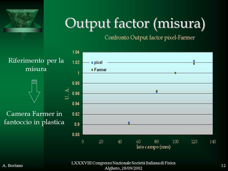 A. Boriano LXXXVIII Congresso Nazionale Società Italiana di Fisica Alghero, 28/09/2002 12 Output factor (misura) Riferimento per la misura Camera Farm