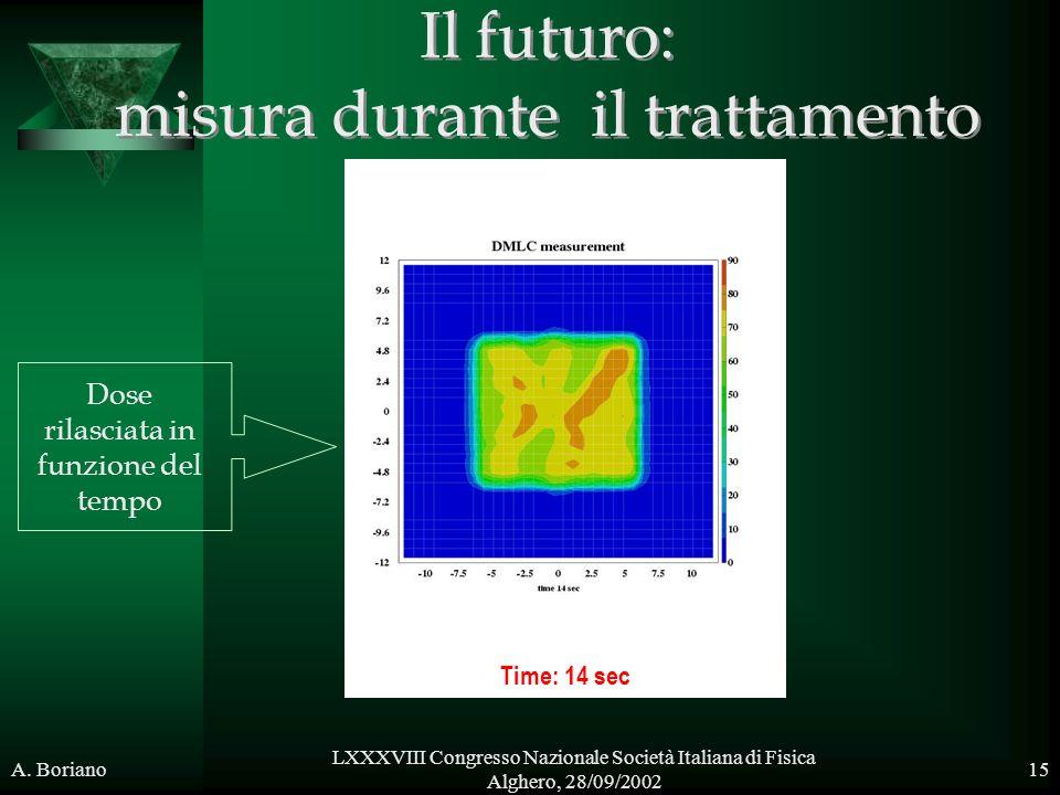 A. Boriano LXXXVIII Congresso Nazionale Società Italiana di Fisica Alghero, 28/09/2002 15 Time: 0 secTime: 1 secTime: 2 secTime: 3 secTime: 4 secTime: