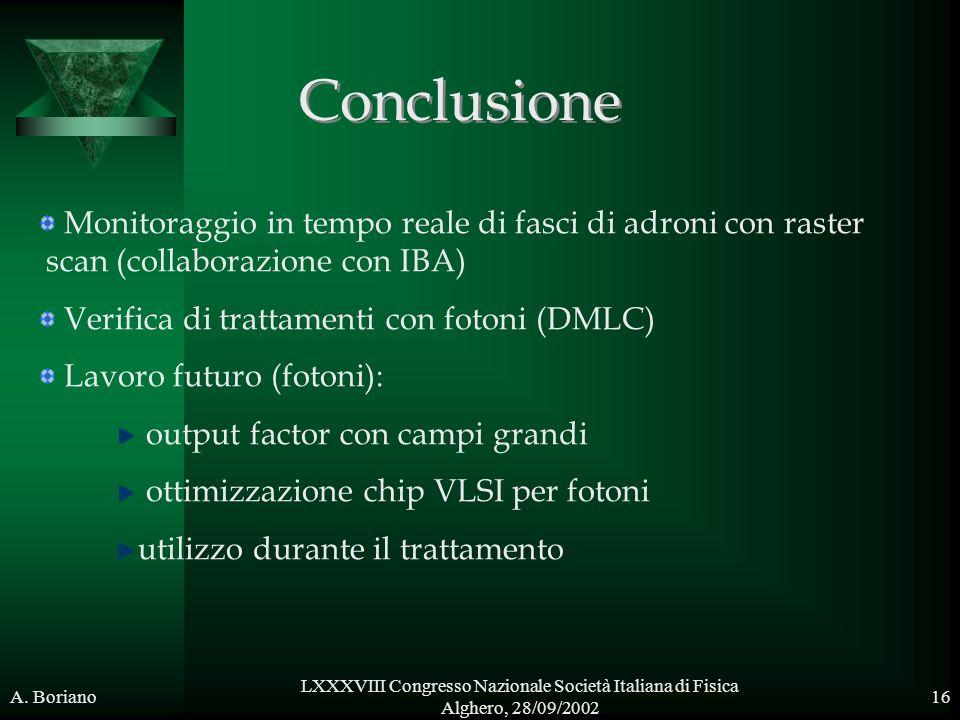 A. Boriano LXXXVIII Congresso Nazionale Società Italiana di Fisica Alghero, 28/09/2002 16 Monitoraggio in tempo reale di fasci di adroni con raster sc