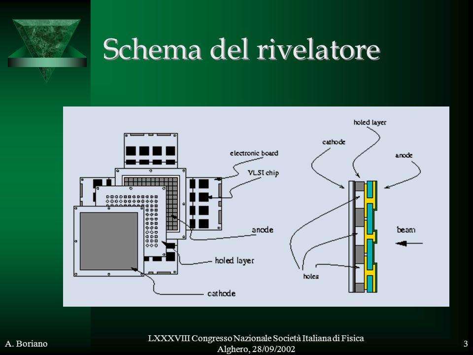 A. Boriano LXXXVIII Congresso Nazionale Società Italiana di Fisica Alghero, 28/09/2002 3 Schema del rivelatore