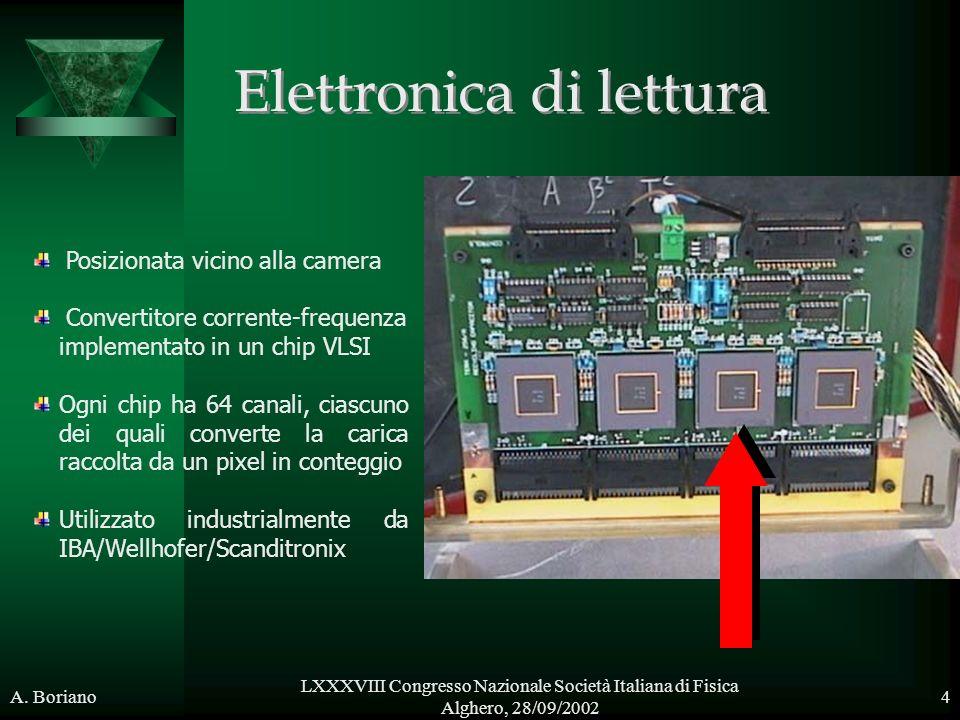 A. Boriano LXXXVIII Congresso Nazionale Società Italiana di Fisica Alghero, 28/09/2002 4 Posizionata vicino alla camera Convertitore corrente-frequenz