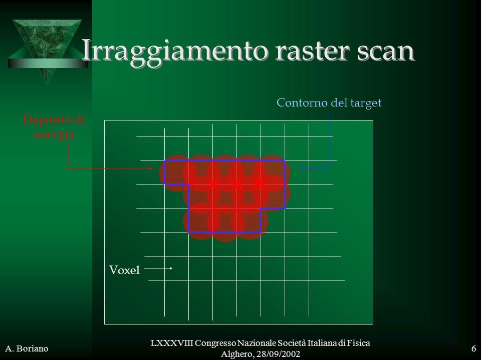 A. Boriano LXXXVIII Congresso Nazionale Società Italiana di Fisica Alghero, 28/09/2002 6 Contorno del target Deposito di energia Voxel Irraggiamento r