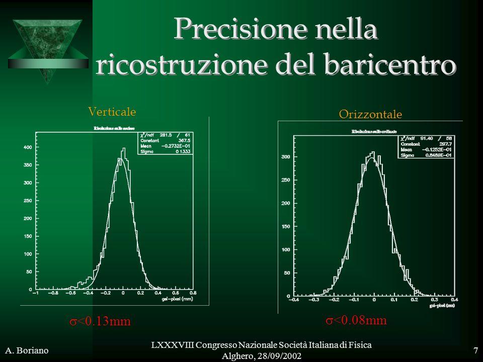 A. Boriano LXXXVIII Congresso Nazionale Società Italiana di Fisica Alghero, 28/09/2002 7 Precisione nella ricostruzione del baricentro <0.13mm <0.08mm