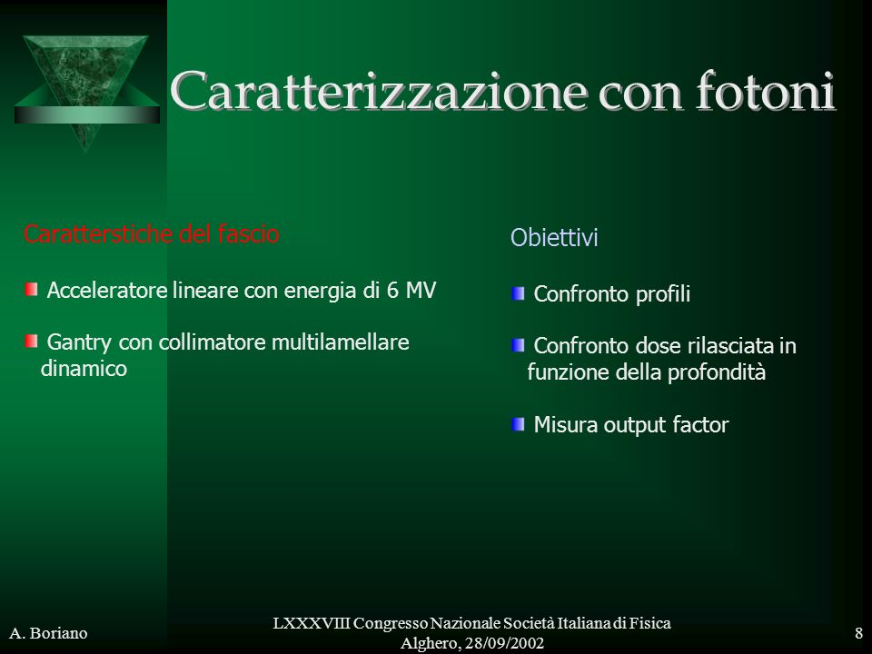 A. Boriano LXXXVIII Congresso Nazionale Società Italiana di Fisica Alghero, 28/09/2002 8 Caratterizzazione con fotoni Caratterstiche del fascio Accele