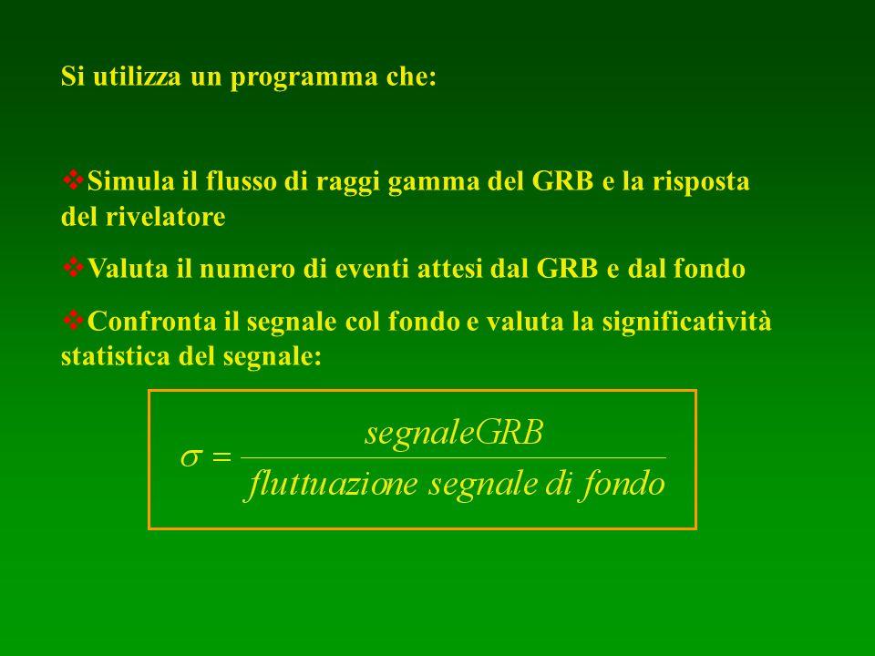 Si utilizza un programma che: Simula il flusso di raggi gamma del GRB e la risposta del rivelatore Valuta il numero di eventi attesi dal GRB e dal fon
