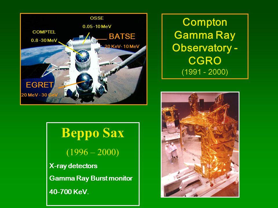 Compton Gamma Ray Observatory - CGRO (1991 - 2000) OSSE 0.05 -10 MeV BATSE 20 KeV- 10 MeV COMPTEL 0.8 -30 MeV EGRET 20 MeV - 30 GeV Beppo Sax (1996 –