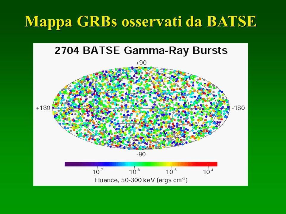 Mappa GRBs osservati da BATSE