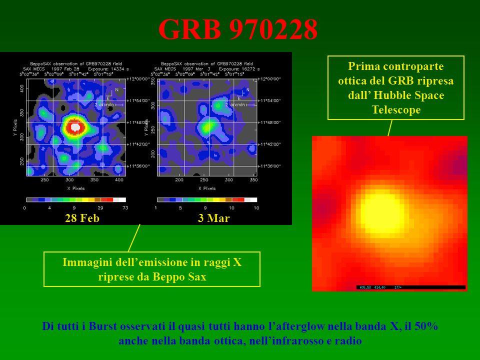 GRB 970228 28 Feb3 Mar Immagini dellemissione in raggi X riprese da Beppo Sax Prima controparte ottica del GRB ripresa dall Hubble Space Telescope Di