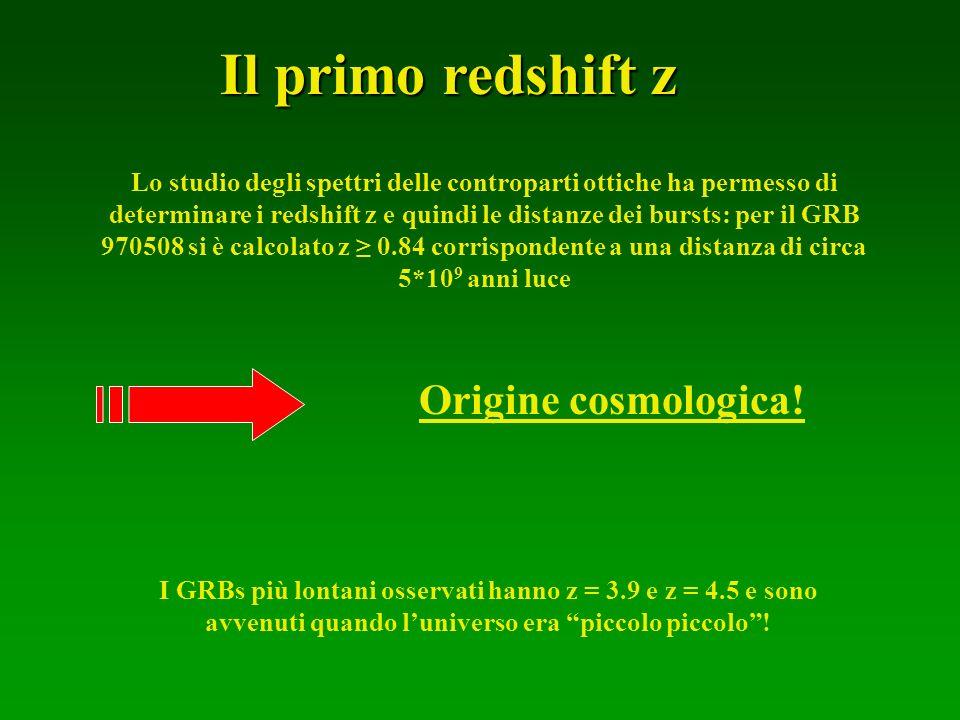 Requisiti del modello: –Origine extragalattica –Altissima energia prodotta 10 51-54 erg –Spettro di emissione ampio: –Lampo γ di breve durata –Piccole dimensioni della sorgente Origine dei GRBs GRB: gamma, X Afterglow: X, ottico, radio
