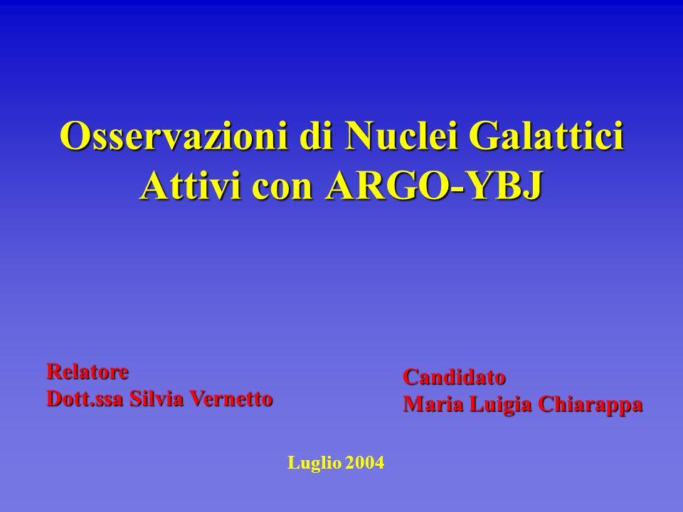 AGN z Flusso (Crab units) MRK 501 0.031 0.1 - 3 MRK 421 0.034 0.4 - 13 1ES 2344+514 0.044 0.1 - 0.63 1ES 1959+650 0.048 0.6 – 5 1ES 1426+428 0.129 0.2 AGN osservati ai TeV