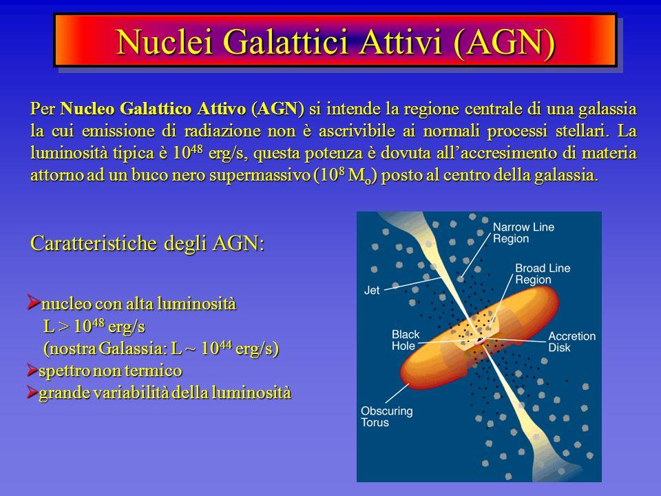 Nuclei Galattici Attivi (AGN) Per Nucleo Galattico Attivo (AGN) si intende la regione centrale di una galassia la cui emissione di radiazione non è as