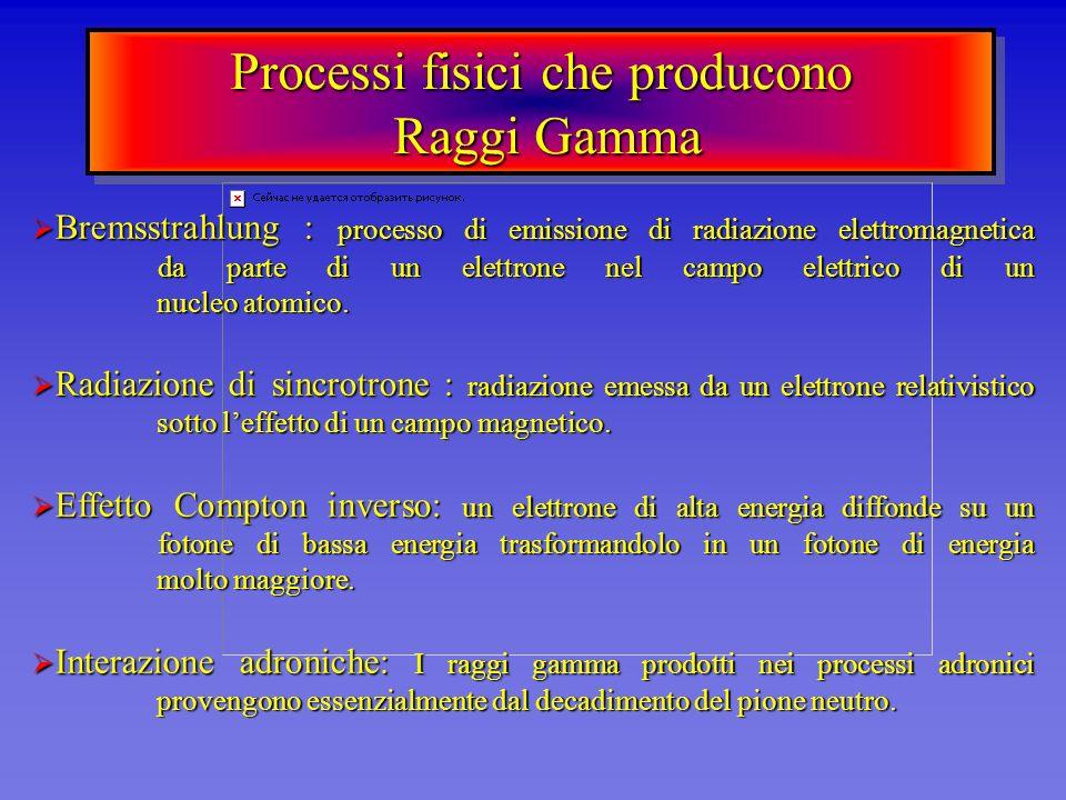 Processi fisici che producono Raggi Gamma Bremsstrahlung : processo di emissione di radiazione elettromagnetica da parte di un elettrone nel campo ele