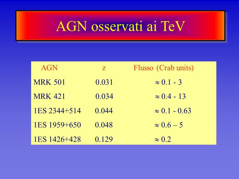 AGN z Flusso (Crab units) MRK 501 0.031 0.1 - 3 MRK 421 0.034 0.4 - 13 1ES 2344+514 0.044 0.1 - 0.63 1ES 1959+650 0.048 0.6 – 5 1ES 1426+428 0.129 0.2