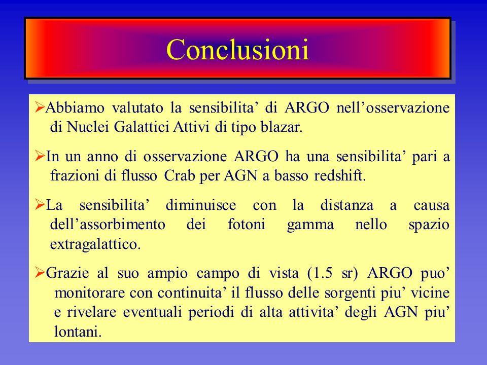 Abbiamo valutato la sensibilita di ARGO nellosservazione di Nuclei Galattici Attivi di tipo blazar. In un anno di osservazione ARGO ha una sensibilita