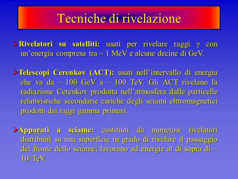 Tecniche di rivelazione Rivelatori su satelliti: usati per rivelare raggi γ con unenergia compresa tra ~ 1 MeV e alcune decine di GeV. Rivelatori su s