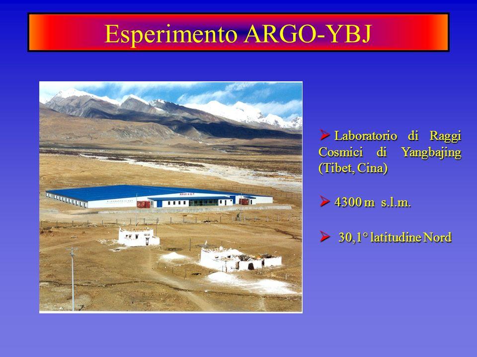 Esperimento ARGO-YBJ Laboratorio di Raggi Cosmici di Yangbajing (Tibet, Cina) Laboratorio di Raggi Cosmici di Yangbajing (Tibet, Cina) 4300 m s.l.m. 4