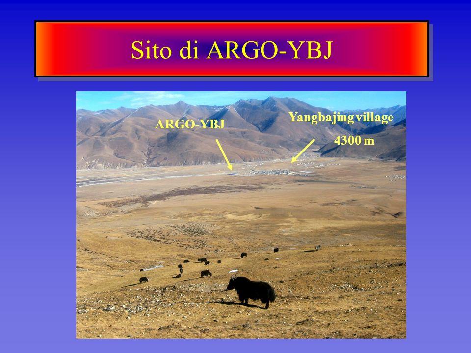Sito di ARGO-YBJ ARGO-YBJ Yangbajing village 4300 m