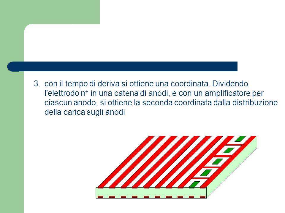 3.con il tempo di deriva si ottiene una coordinata. Dividendo l'elettrodo n + in una catena di anodi, e con un amplificatore per ciascun anodo, si ott
