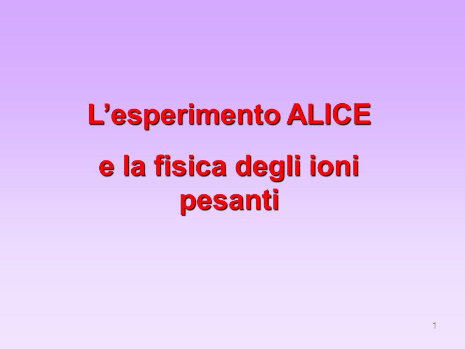 12 ALICE setup ITS TPC TRD TOF PHOS HMPID MUON SPECTR...