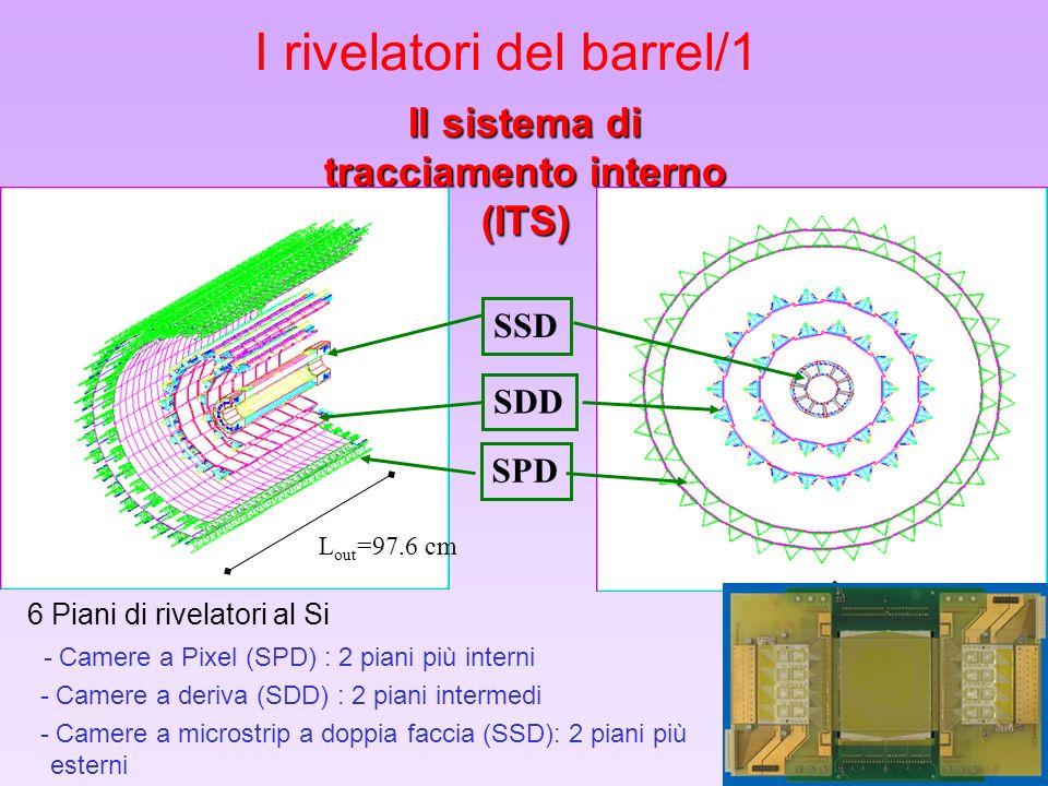 14 Il sistema di tracciamento interno (ITS) 6 Piani di rivelatori al Si - Camere a Pixel (SPD) : 2 piani più interni - Camere a deriva (SDD) : 2 piani