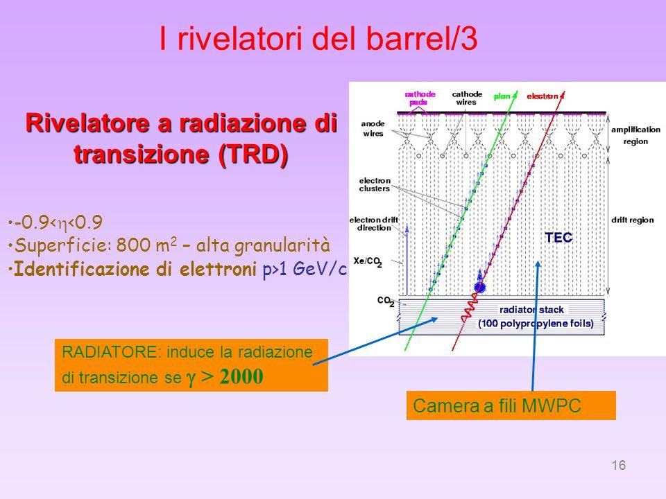 16 I rivelatori del barrel/3 Rivelatore a radiazione di transizione (TRD) -0.9< <0.9 Superficie: 800 m 2 – alta granularità Identificazione di elettro