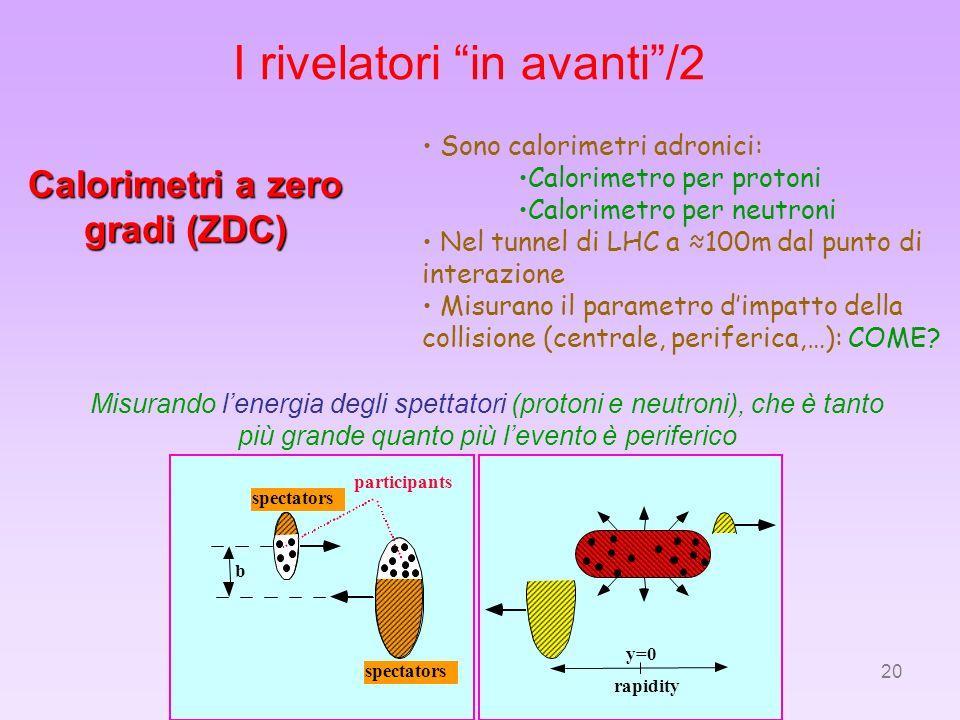 20 I rivelatori in avanti/2 Calorimetri a zero gradi (ZDC) rapidity y=0 b participants spectators Sono calorimetri adronici: Calorimetro per protoni C