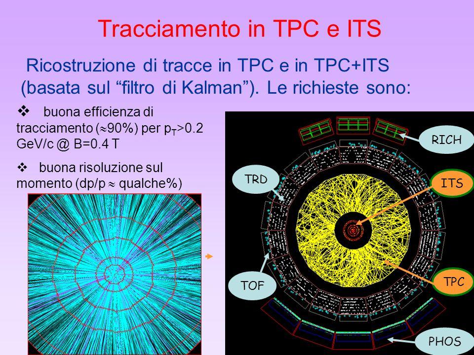 22 Tracciamento in TPC e ITS TOF TRD ITS TPC PHOS RICH Ricostruzione di tracce in TPC e in TPC+ITS (basata sul filtro di Kalman). Le richieste sono: b