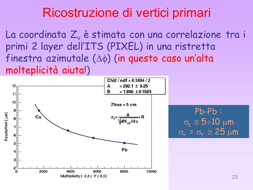 23 Ricostruzione di vertici primari La coordinata Z v è stimata con una correlazione tra i primi 2 layer dellITS (PIXEL) in una ristretta finestra azi